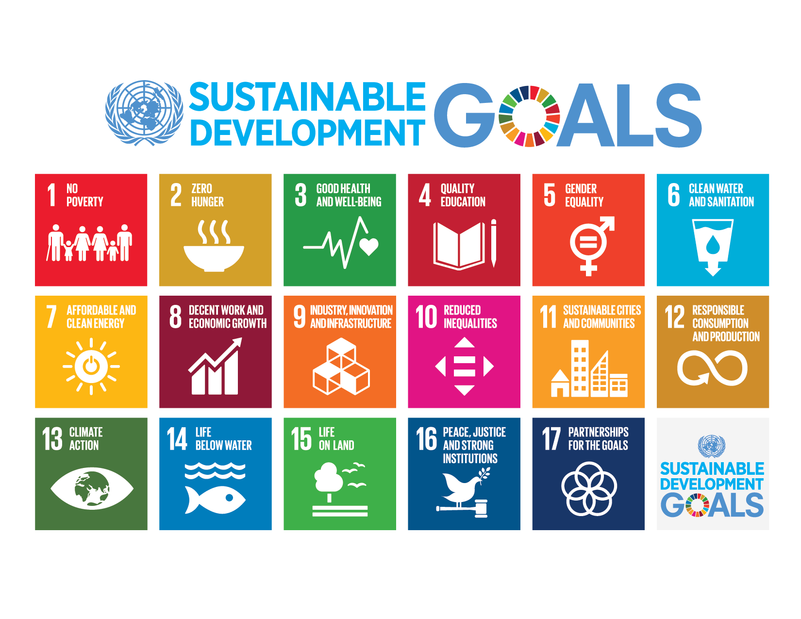 http://files.b-token.co.uk/files/257/original/E_2018_SDG_Poster_with_UN_emblem.png?1540196515